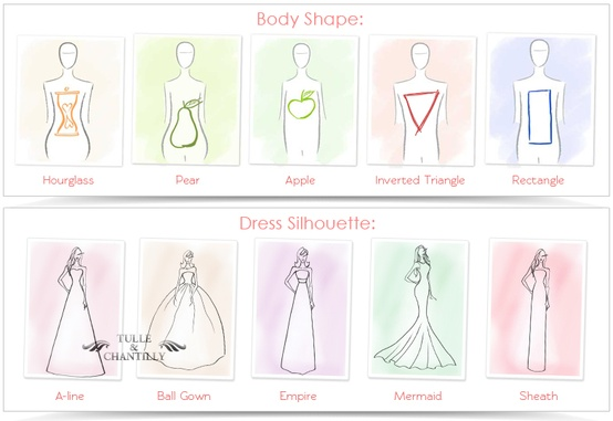 2017 012 Perfect Wedding Dress Tips For Your Body Shape